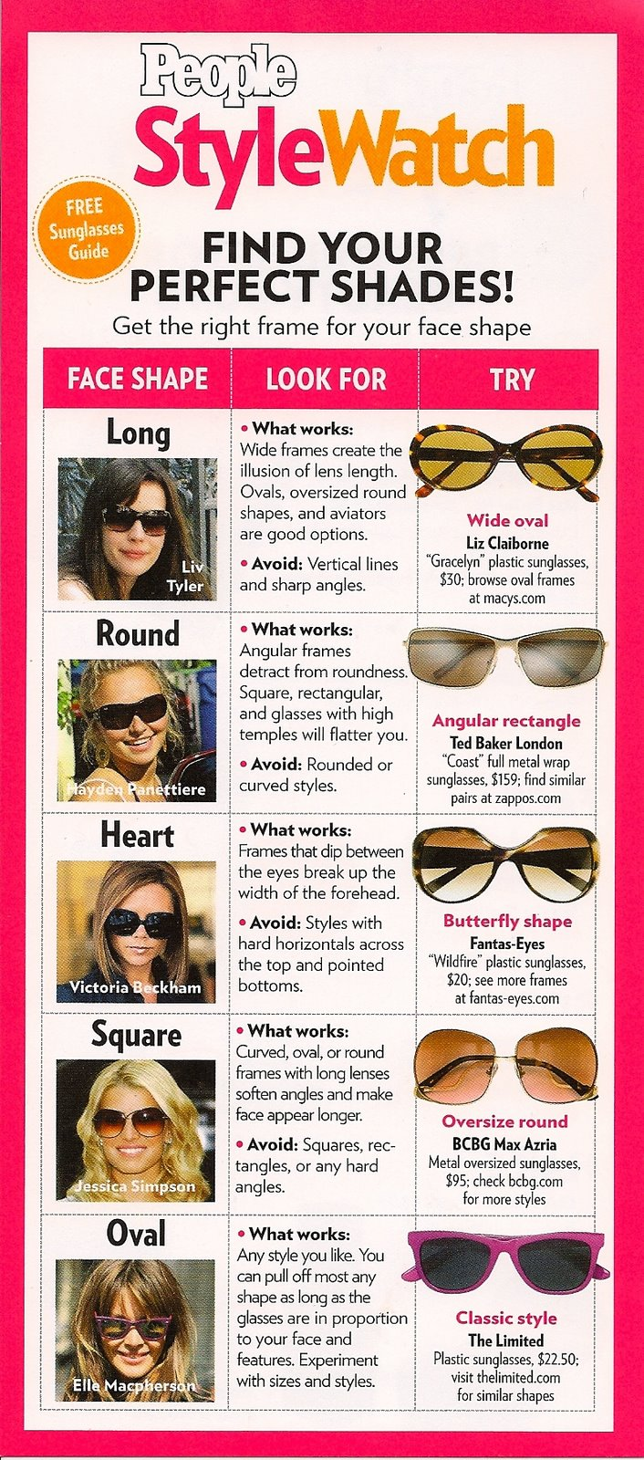 Sunglasses: Choose the Right Shape for Your Face! - Chic Creative Life