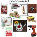 Holiday Wishlist: Do-It-Yourself Fun (Under $50!)*