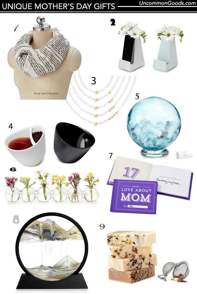 Unique Mother's Day Gifts collage from UncommonGoods