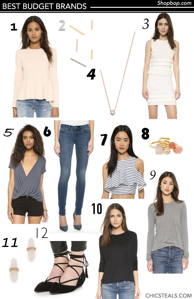 Best Budget Brands to buy from Shopbop