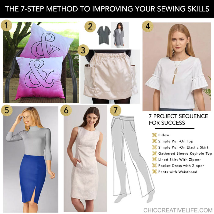 7 Step Method to Improving Your Sewing Skills by Chic Creative Life